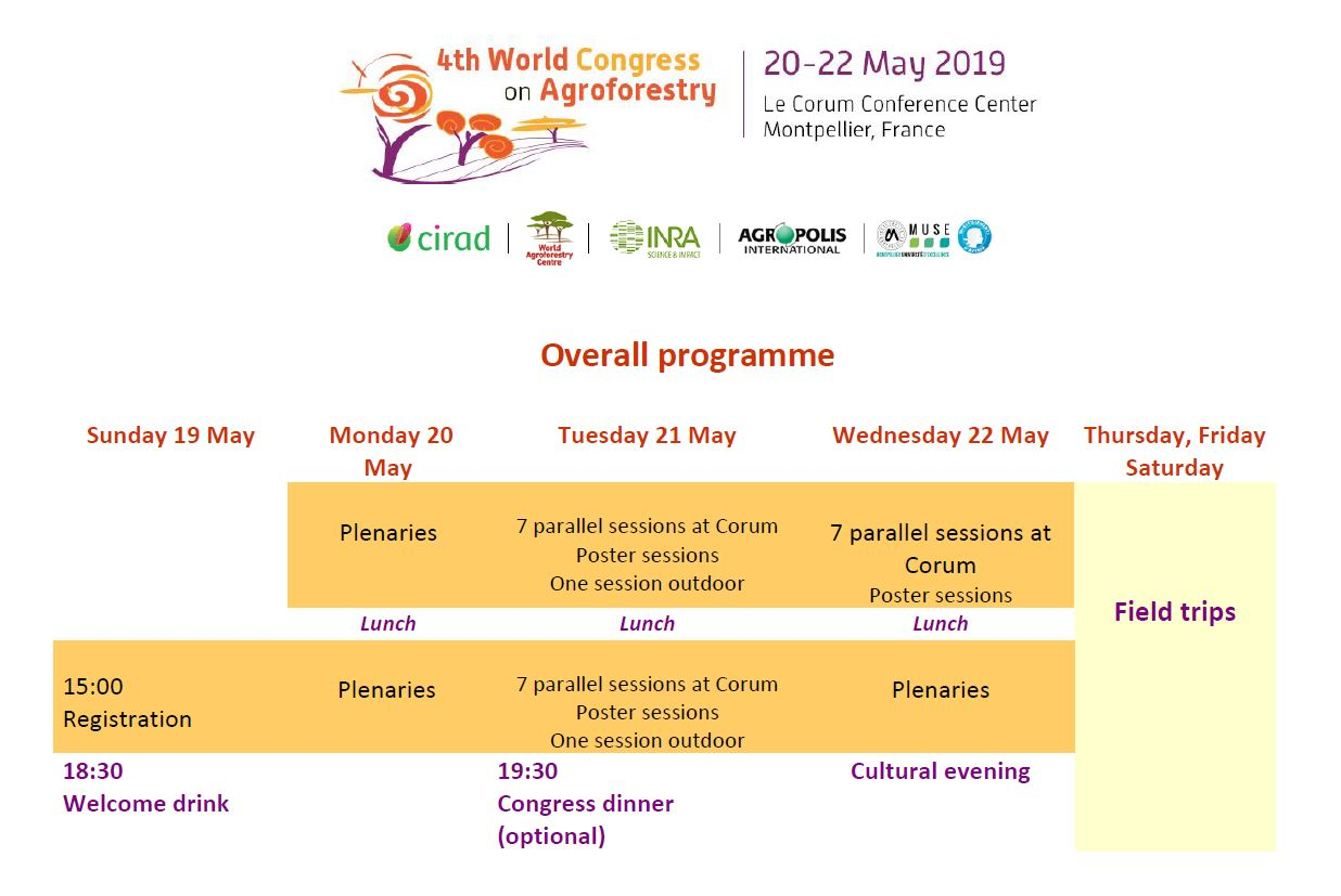 Overall-Programme June 25-
